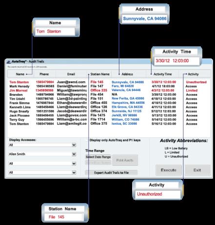 lock-audit-trails